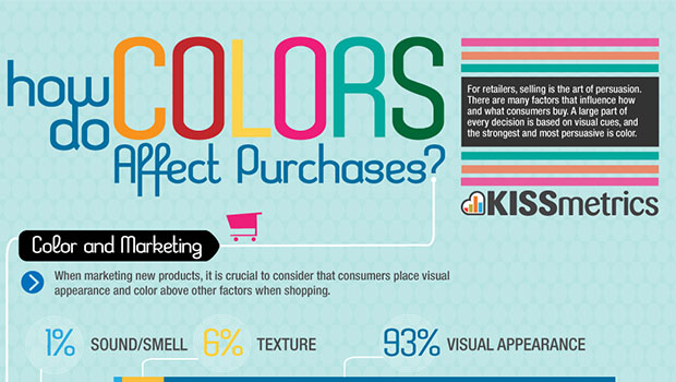 How do colors affects purchase? An Info-graphs by Kissmatrics.