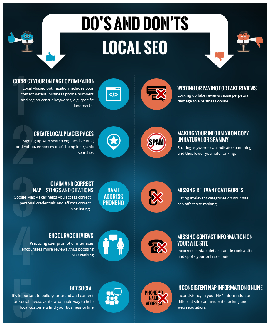 Local-Seo-Infographic-2017