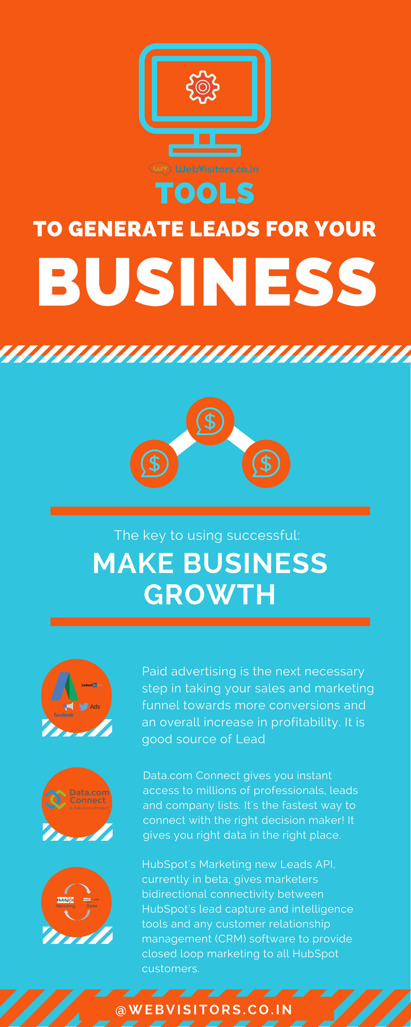 Social Media Marketing - Business Infographic