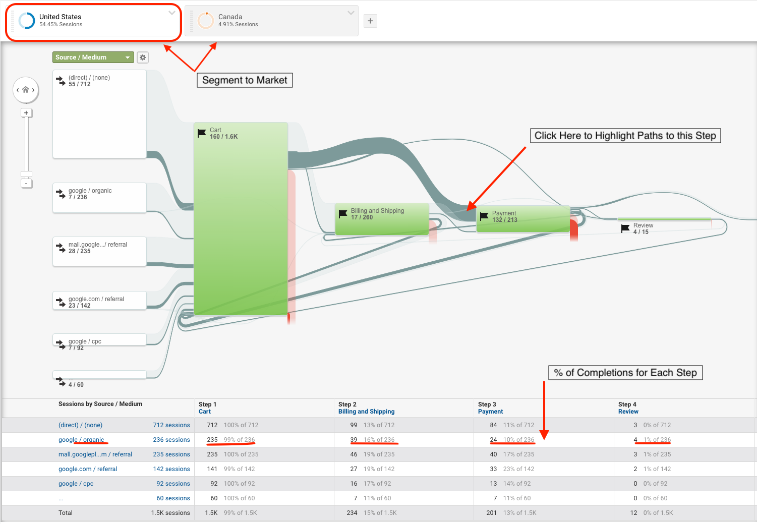 goal-flow-advanced-segmentation_locate-in-analytics